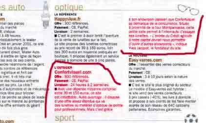 chall1 Confort visuel parmi les 100 meilleurs sites Internet selon Challenges !